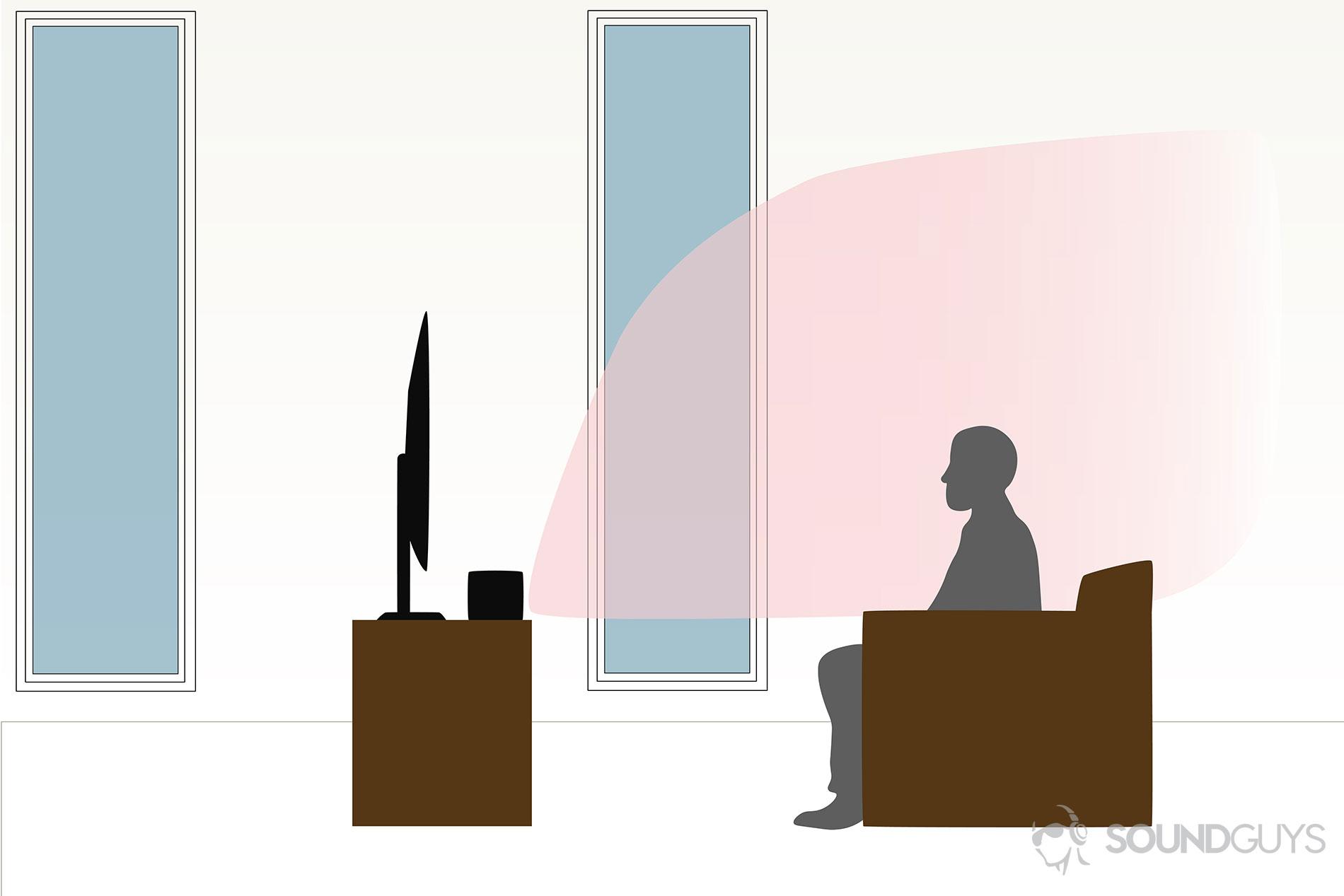 アトモス バー ドルビー サウンド ドルビーアトモス対応サウンドバーでテレビを高音質で楽しみたい