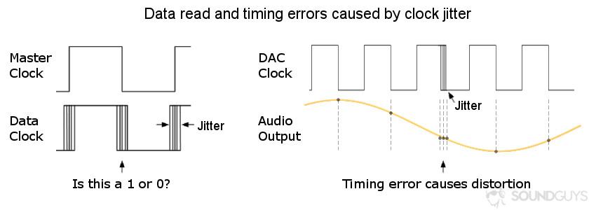 usb audio and usb typec headphones explained