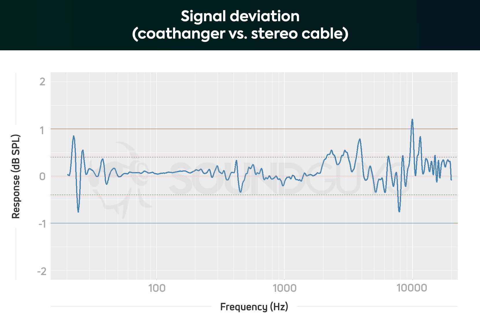 Monster Speaker Wiring Diagram Get Free Image About Wiring Diagram