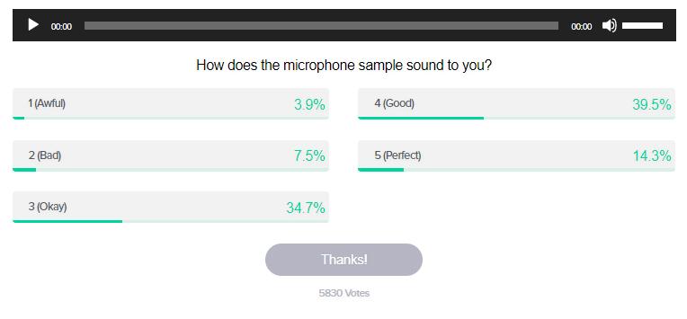 A screenshot of a microphone poll on SoundGuys.com.